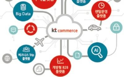 KT커머스, 차세대 통합구매 플랫폼 구축… 맞춤형 컨설팅