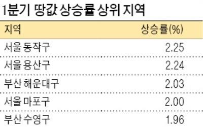 서울 재개발지역 땅값 급등