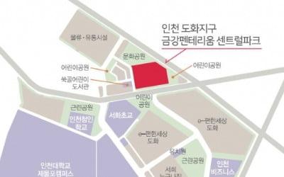 인천 도화지구, 교육·문화·행정 중심지로 변모