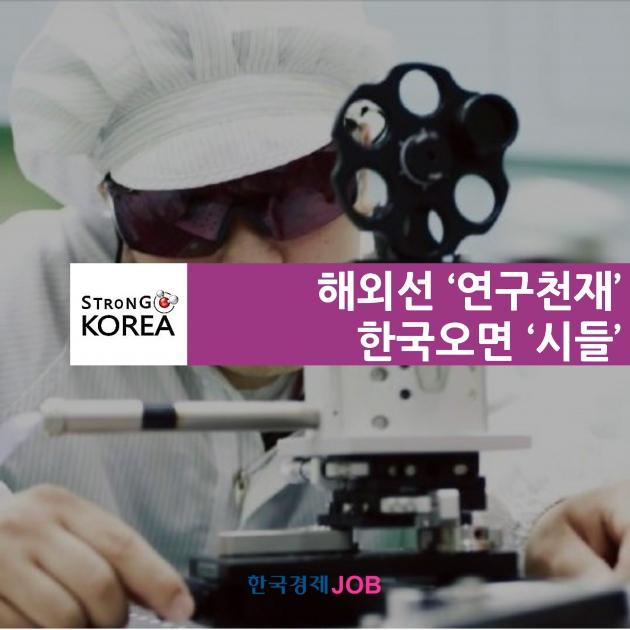 (카드뉴스) 한국과학 현실은...
