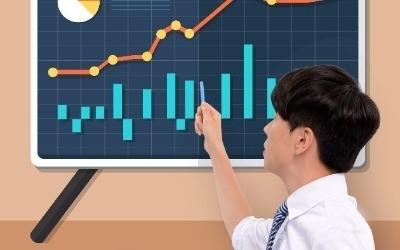 한달간 삼성電·바이오·경협주 판 외국인…매수 종목은?