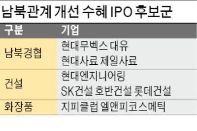 건설·화장품 업종 IPO '훈풍'