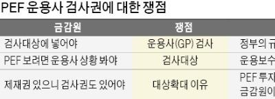 """PEF 운용사도 검사하겠다는 금감원… 업계 """"이중 규제로 발목잡나"""" 반발"""
