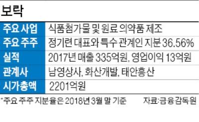 'LG그룹 4세 승계'에 보락이 뜨거운 까닭