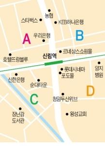 신림역 사거리 상권 상업용 빌딩 실거래 사례 분석