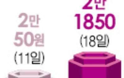 [Hot Stock] JYP엔터테인먼트