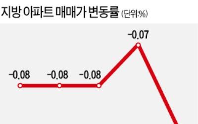 지방 아파트 매매·전셋값 '심상찮은' 추락