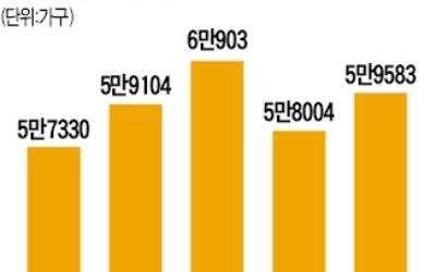 '주인 없는 집' 6만 가구 육박 '준공 후 미분양'도 5.8% 늘어