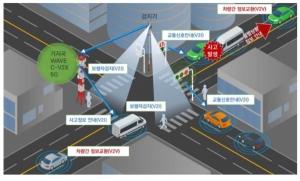 서울시, 상암에 5G 융합 자율협력주행 시범지구 조성