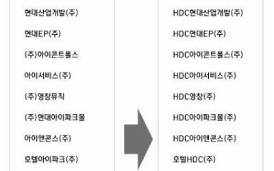 지주사 전환 현대산업개발그룹 명칭 'HDC그룹'으로 변경
