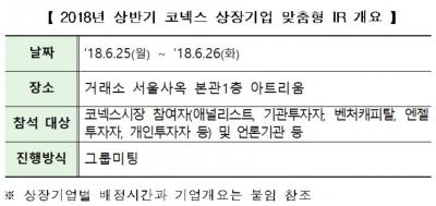 거래소, 상반기 코넥스 지정자문인별 IR 개최