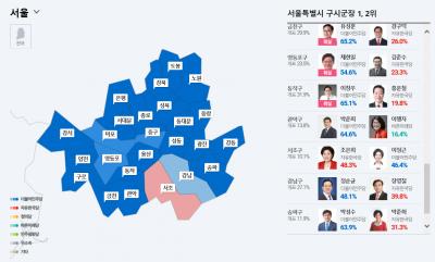 보수의 보루 강남, 민주에 넘어갈까…강남·송파 민주 우세·서초 박빙