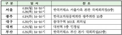 거래소, 코스닥 공시제도 설명회 개최