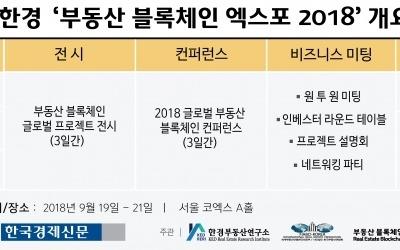 세계 최초 부동산 블록체인 엑스포 한국에서 개최