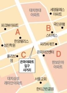 은마아파트사거리 상권 상업용 빌딩 매매사례 분석