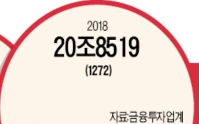 어느새 20兆… '한국형 헤지펀드' 질주