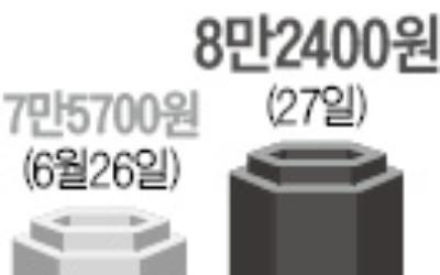 [Hot Stock] 한국콜마
