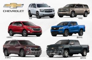 쉐보레, SUV 라인업 추가의 고민