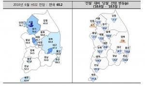 """""""6월 분양시장, 지방은 계속 위축… 서울만 호조"""""""