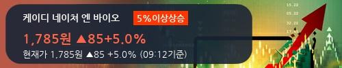 [한경로보뉴스] '케이디 네이쳐 엔 바이오' 5% 이상 상승, 이 시간 매수 창구 상위 - 삼성증권, SK증권 등