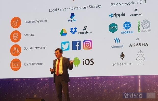 """""""인터넷 기반 우버·페이스북, 블록체인 플랫폼으로 대체될 것"""""""