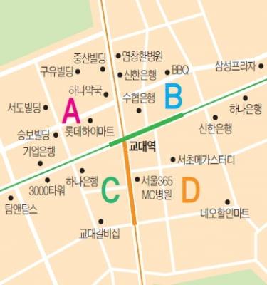교대역 사거리 상권 빌딩 매매사례 분석