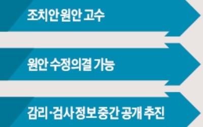 '삼바 수정 의결' 여부 놓고 금융위·금감원 또 대립각