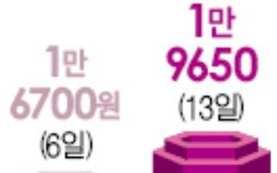 [Hot Stock] 삼양패키징