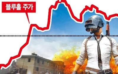 TRS 거래 논란에 휩싸인 '배틀그라운드' 블루홀