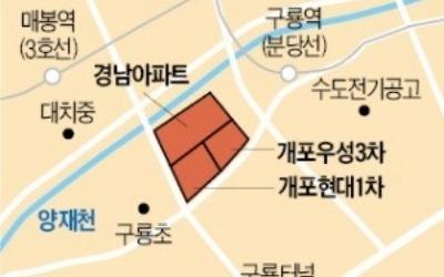 통합 재건축 '개포우성3차' 전용 104㎡ 1년 새 4억원 올라