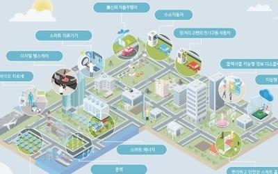 전기차 1회 충전거리 600㎞로 늘어난다… 신산업 기술로드맵