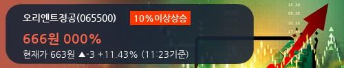 [한경로보뉴스] '오리엔트정공' 10% 이상 상승, 오전에 전일 거래량 돌파. 52.3만주 거래중