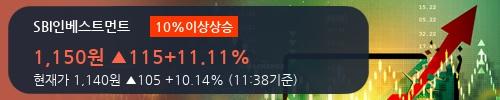 [한경로보뉴스] 'SBI인베스트먼트' 10% 이상 상승, 오전에 전일의 2배 이상, 거래 폭발. 823.4만주 거래중