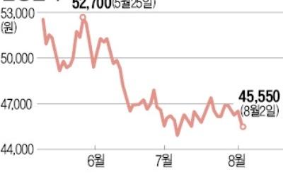 다시 불거진 무역전쟁 불안… 코스피 2270으로 '털썩'