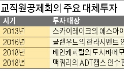 교직원공제회, 도시바메모리·ADT캡스에 6400억 '베팅'