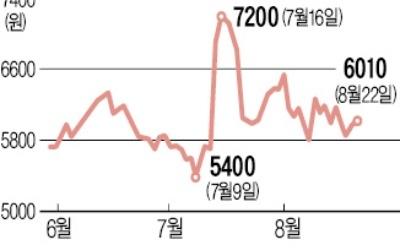 PEF 주주친화 방안 대폭 수용… 코아시아 '경영권 분쟁' 일단락