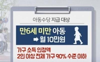9월 첫 지급되는 아동수당… 24만명 아직 신청 안해