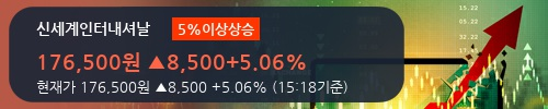 [한경로보뉴스] '신세계인터내셔날' 5% 이상 상승, 화장품의 선전 - BNK투자증권, 매수