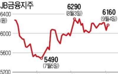 JB금융, 공매도 급증한 까닭