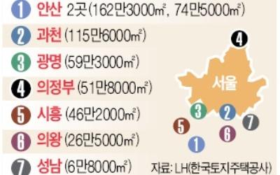 과천·안산 등 8곳에 4만가구 택지 공급