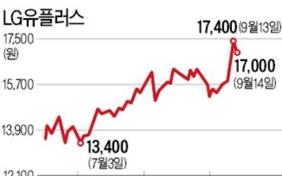 '넘버 3' LG유플러스의 반란… 상장 18년 만에 시가총액 KT 추월