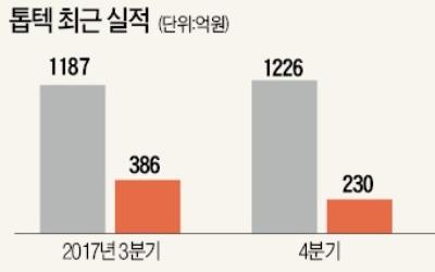 '1조 클럽' 톱텍 '기술유출 혐의' 檢 압수수색