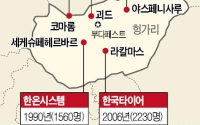 """""""전기차 생산거점으로 오라""""… 헝가리 '러브콜'에 둥지 튼 SK이노·삼성SDI"""