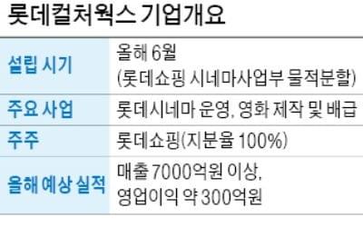 신동빈 회장 복귀로 계열사 상장 탄력…롯데컬처웍스 기업공개 추진하나