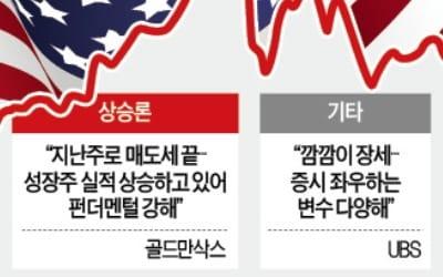 """안갯속 美 증시…""""바닥 멀었다"""" vs """"최악 구간 탈출"""""""