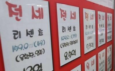 서울 아파트 전세 재계약 비용 4000만원…2년 새 56%↓