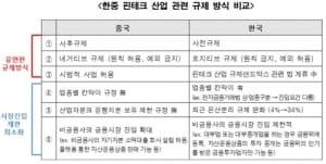"""한경연 """"핀테크 규제 풀어야 한국판 알리바바 나온다"""""""