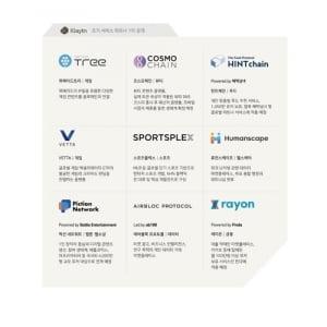 카카오, 위메이드 등 9개 기업과 블록체인 협업