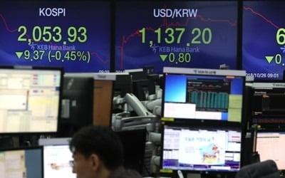 맥 못추는 아시아증시, 5주 연속 하락…한국 낙폭 최대