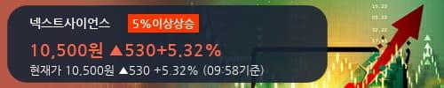 [한경로보뉴스] '넥스트사이언스' 5% 이상 상승, 이 시간 거래량 다소 침체, 현재 거래량 13.1만주